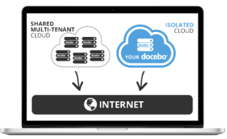 docebo enterprise cloud solution